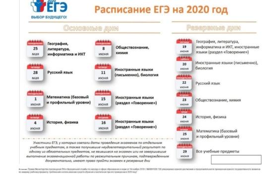 досрочный этап егэ 2020