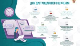Список открытых онлайн-ресурсов для дистанционного обучения школьников