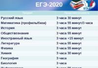 Опубликован проект расписания ЕГЭ-2020