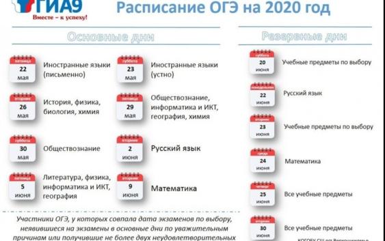 Опубликовано расписание проведения ОГЭ-2020