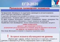 Правила сдачи ЕГЭ 2020. Что можно брать с собой на ЕГЭ